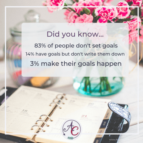 write down goals